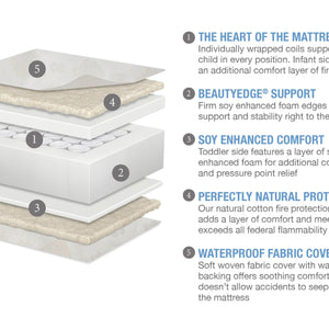 Serta Beautyrest PLATINUM 2 Stage Crib and Toddler Mattress (M59345-5040), a2a