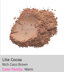 Loose Micro-Fine Powders