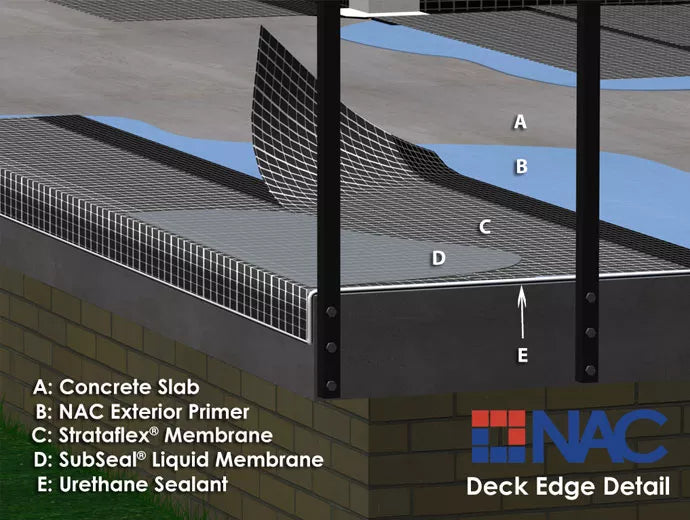 Seal all termination points and end seams with a urethane sealant or SubSeal liquid.