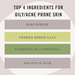 THE BEST SKINCARE INGREDIENTS FOR ACNE PRONE SKIN TO FIGHT CONGESTION, REDNESS AND BRIGHTEN.