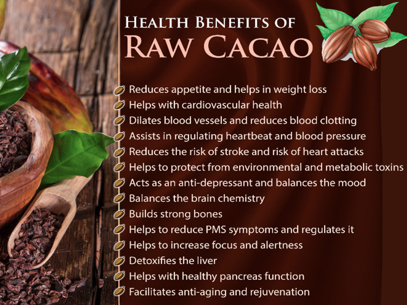 RAW SACRED CACAO info by Dr. Axe