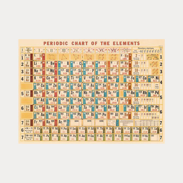 Cavallini & Co. Periodic Chart No.30 Plakat 50x70cm - Norway Designs