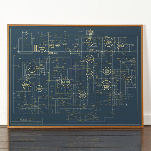 Dorothy Plakat Hip-Hop Love Blueprint - A History of Hip-Hop 60x80cm - Norway Designs