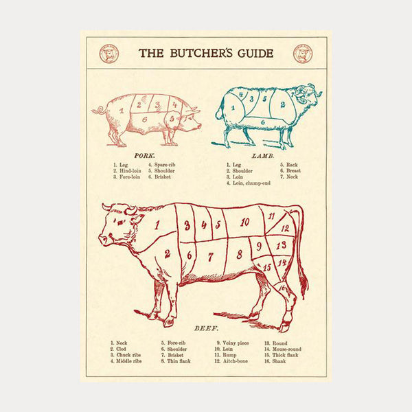 Cavallini & Co. Plakat No.23 The Butcher's Guide 50x70cm - Norway Designs