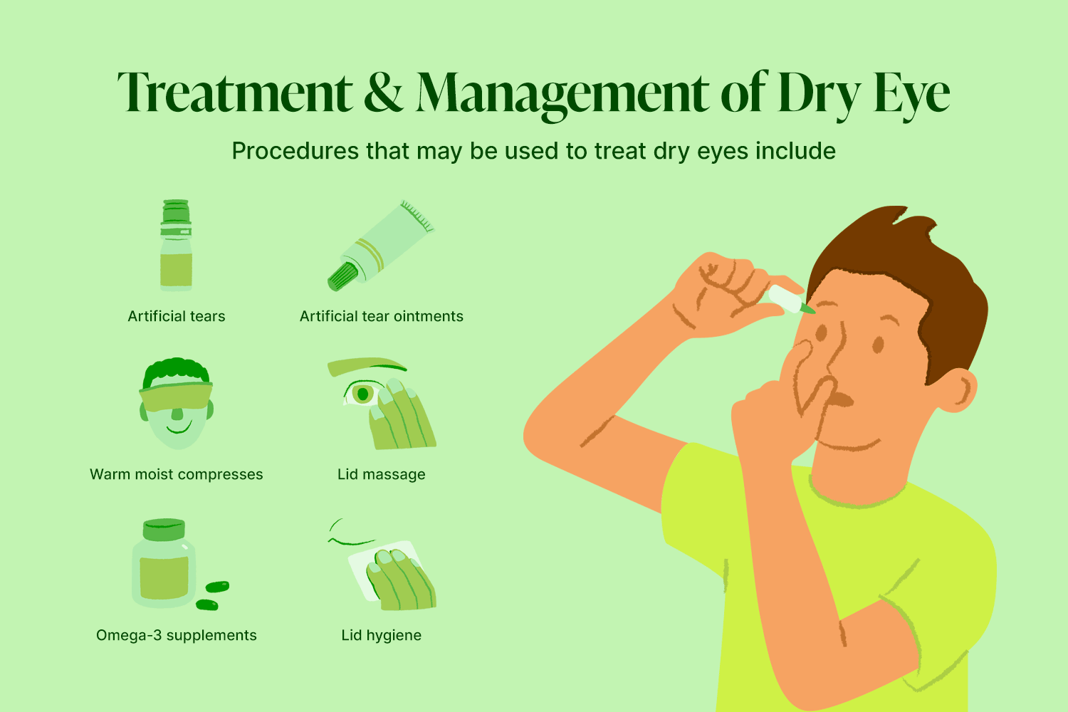 Treatment and Management of Dry Eye