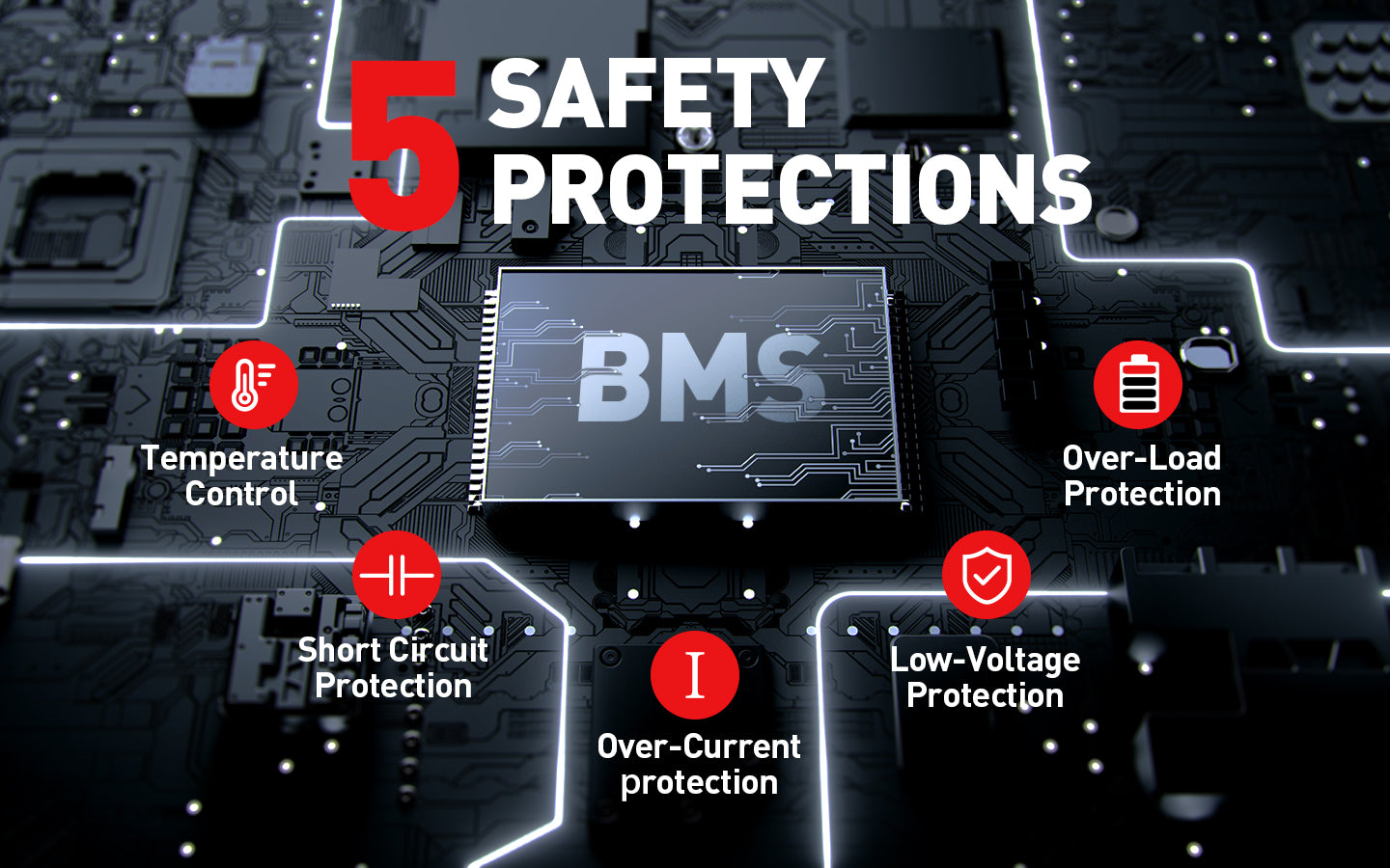 safety protections low-voltage over-current