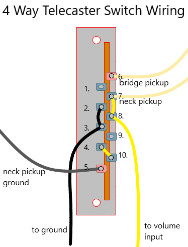 how to wire a 4 way telecaster switch