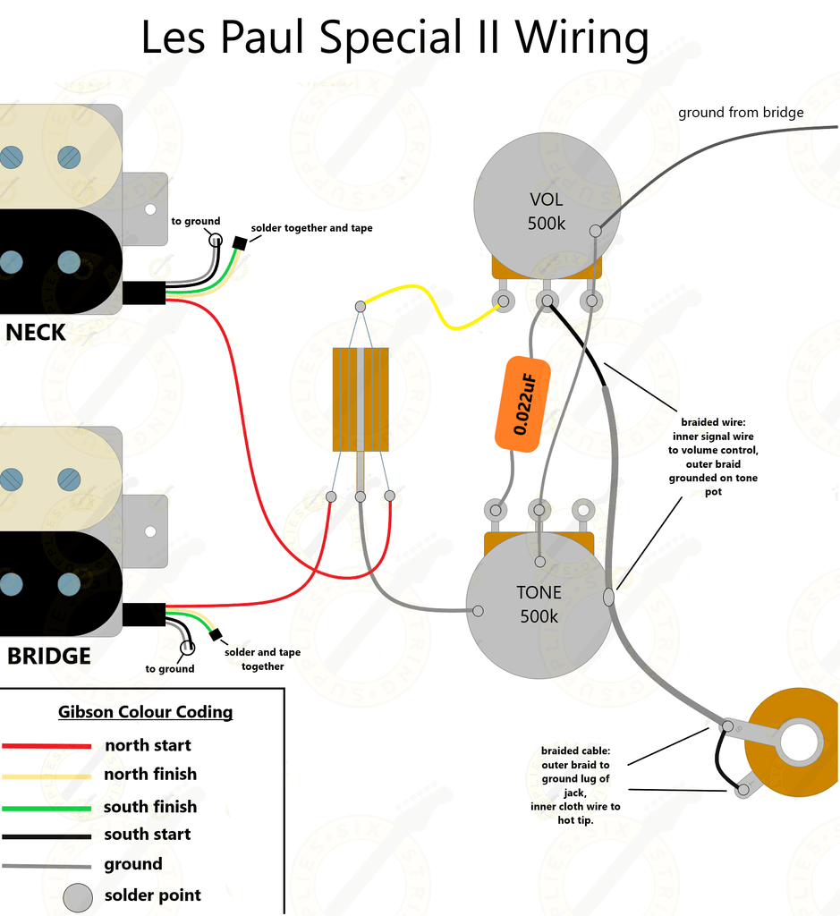 wiring diagram for epiphone les paul special ii