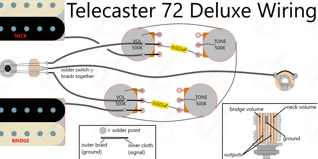 wiring diagram for Tele Deluxe