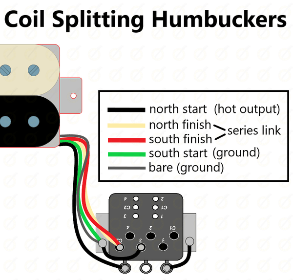 how to coil split humbuckers guitar wiring