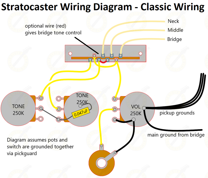 stratocaster® wiring harness — six string supplies  six string supplies