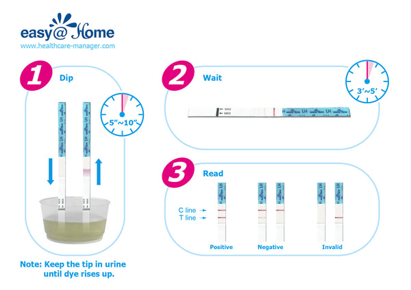 Easy@Home 15 Ovulation (LH) and 5 Pregnancy (HCG) Combo Urine Test, 15 LH+5 HCG
