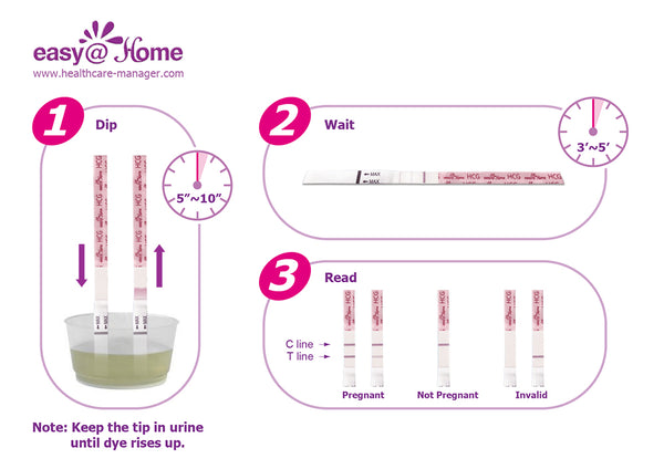 Easy@Home 20 Pregnancy (HCG) Urine Test Strips Kit, 20 HCG Tests