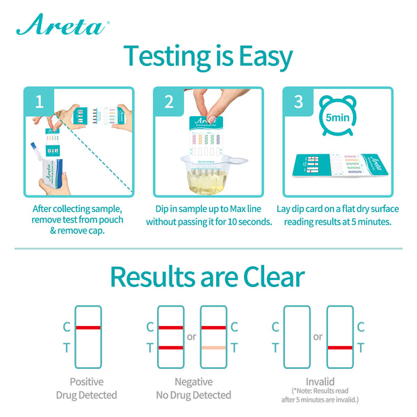Areta 5 Panel Urine Drug Test Dip Card Kit #ADTP-254