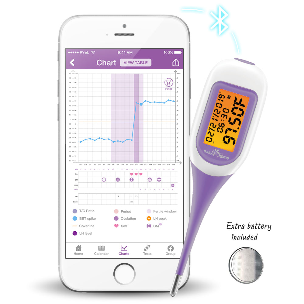 Easy@Home Smart Basal Thermometer, Large Screen and Backlit, FSA Eligible, Period Tracker with Premom (iOS & Android) - Auto BBT Sync, Charting, Coverline, Accurate Fertility Prediction EBT-300 Purple