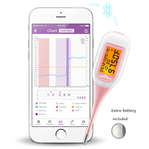 Easy@Home Smart Basal Thermometer, EBT-300
