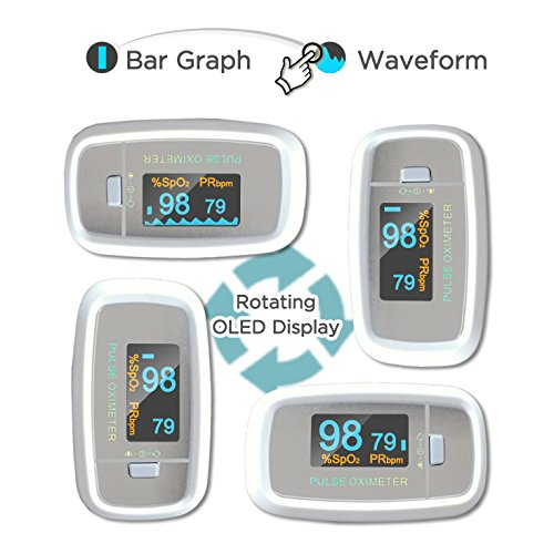 Easy@Home Deluxe Fingertip Pulse Oximeter OLED Display #EHP50D1