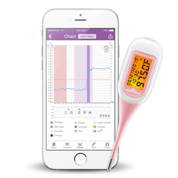 Easy@Home Smart Basal Thermometer - Bluetooth Connection with Premom Ovulation Tracker App