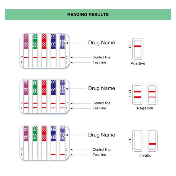 Easy@Home 12 Panel Urine Drug Test Cups #ECDOA-6125B
