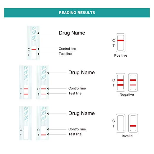 Home Drug Test Instant Single Panel Kit - Test For THC (marijuana) WDTH-114