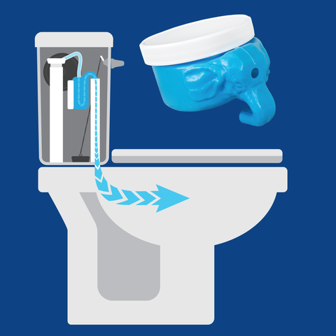 Little Blue Elephant Toilet Cleaning System