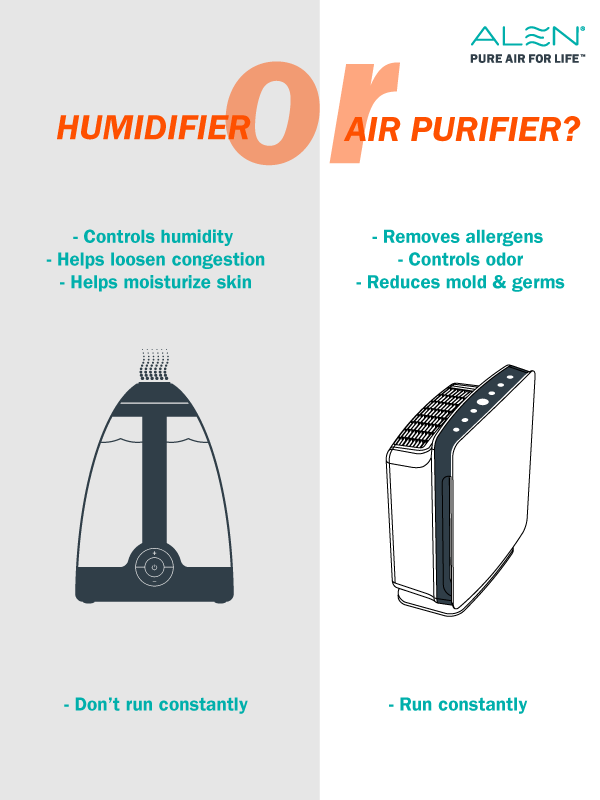 humidifiers vs air purifiers infographic