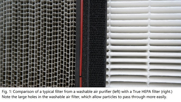 Washable Air Filter vs HEPA Filter