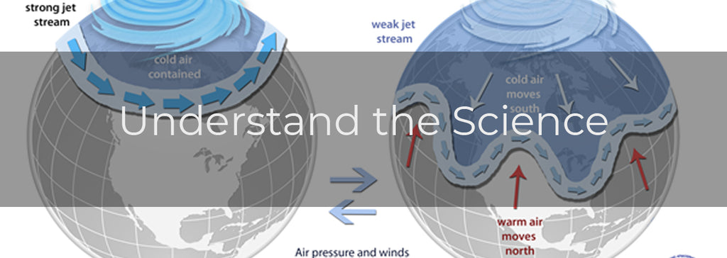 Global Weather Charts - Understand the science