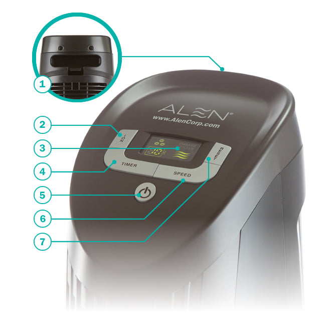 Alen T500 Product Features