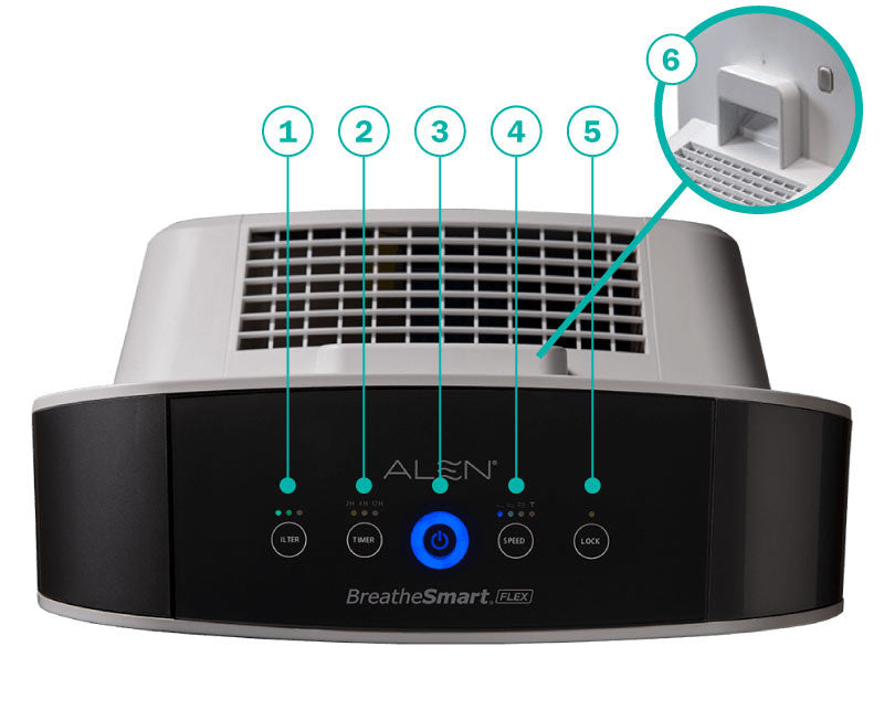 Alen BreatheSmart FIT50 Air Purifier Features