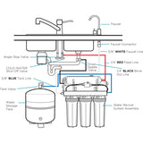 Water Revival System - Under-Counter (WRS-UC4)