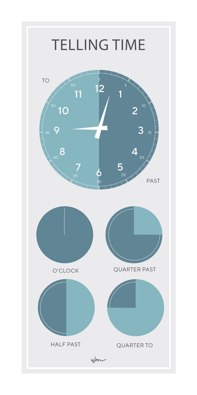 Telling Time poster decal - Teal Minimalist