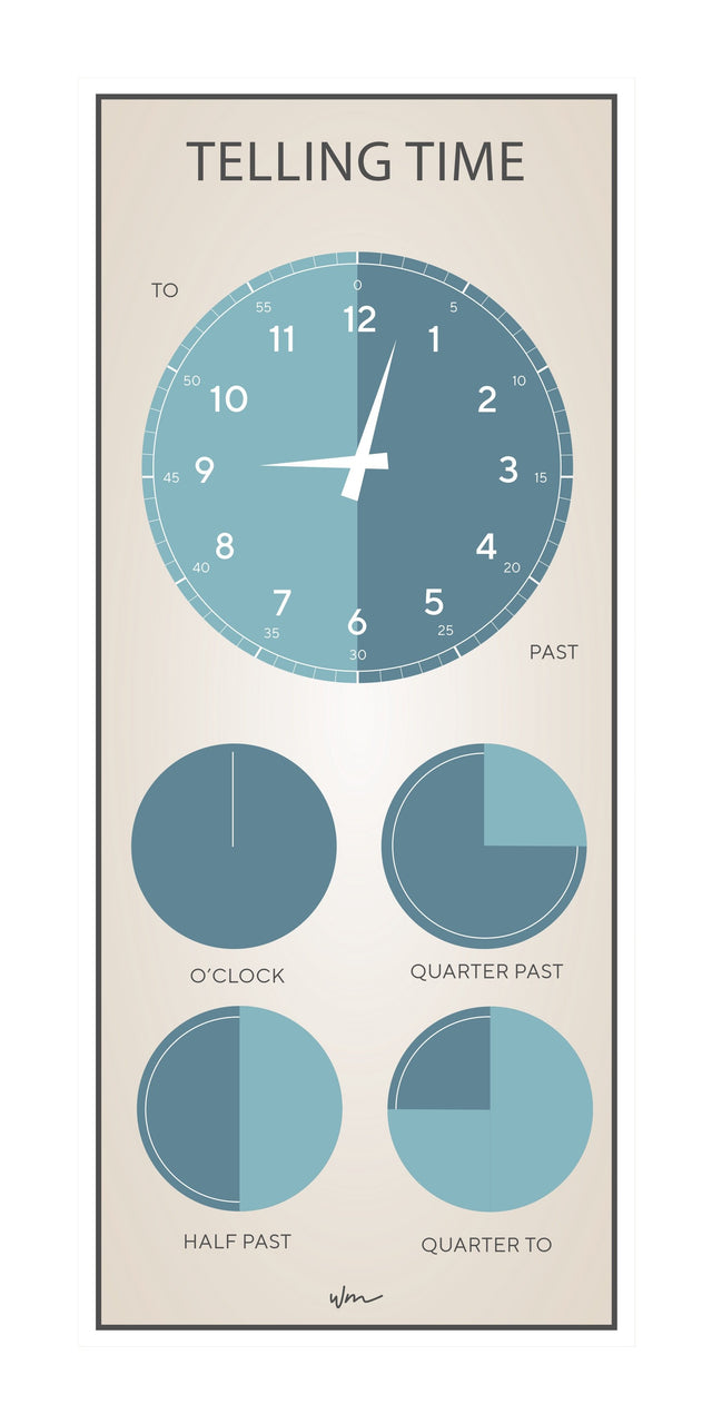 Telling Time poster decal - Teal Vintage look