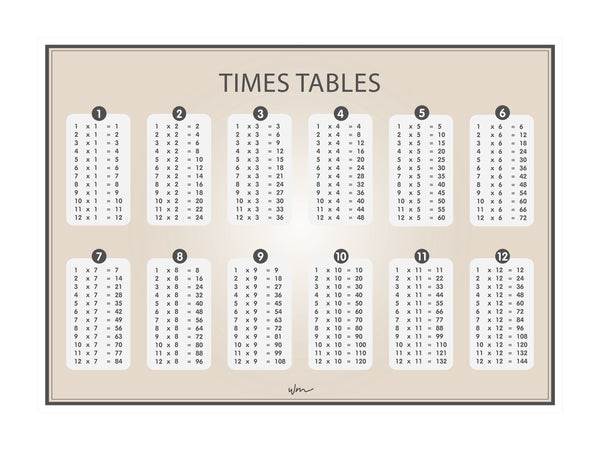 Times Table poster decal - Vintage
