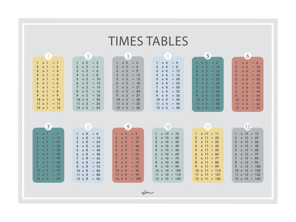 Times Table poster decal - Multi with coral, Minimalist