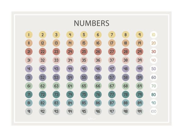 Numbers 1-100 poster decal