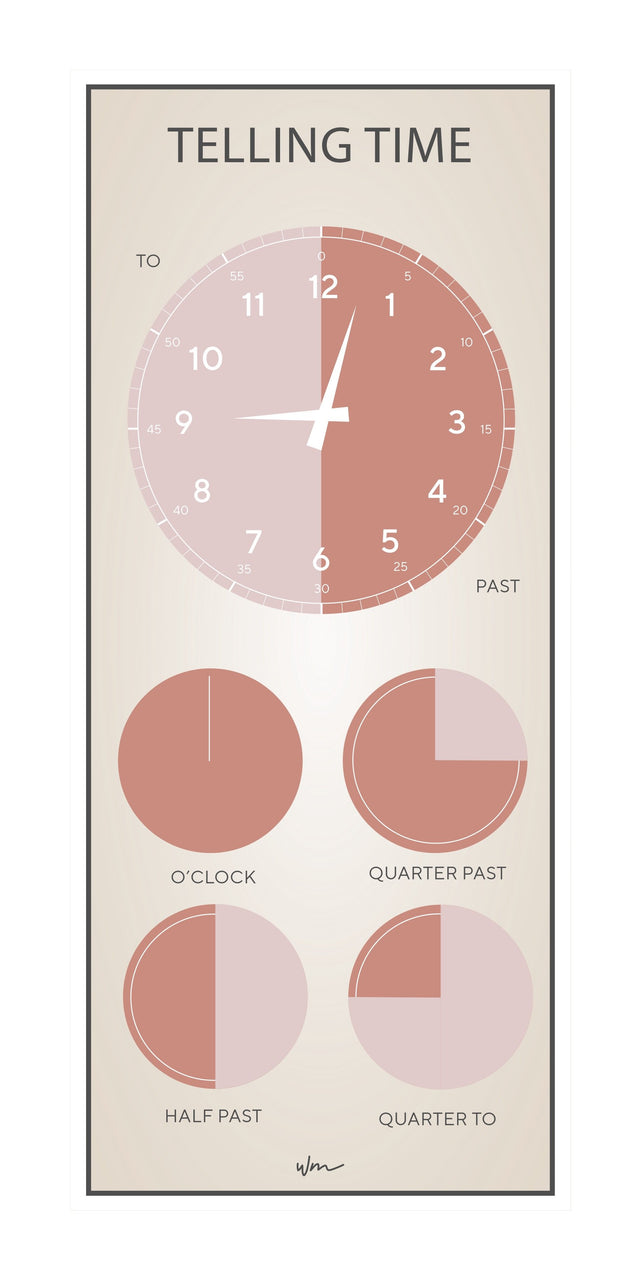 Telling Time poster decal - Coral & pink Vintage look