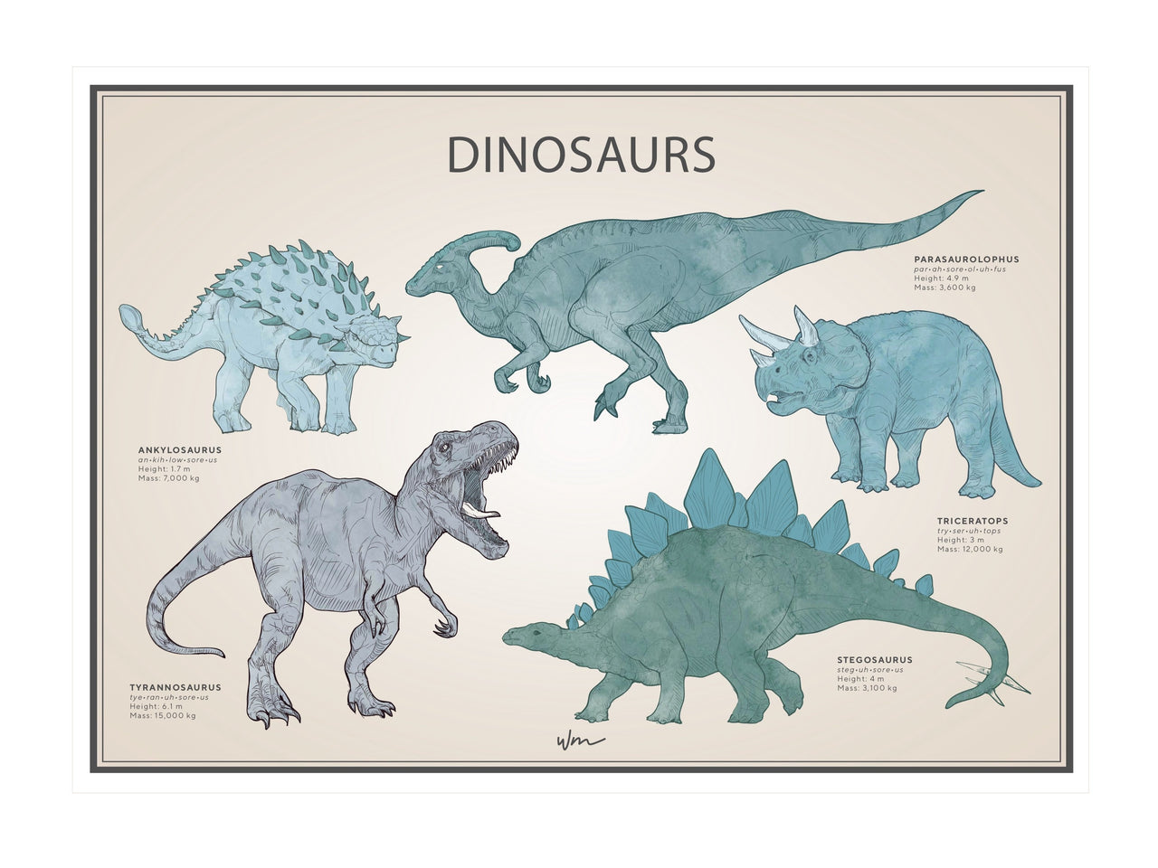 Dinosaur watercolour poster decal - Vintage look