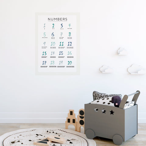 Numbers poster decal - Several colours