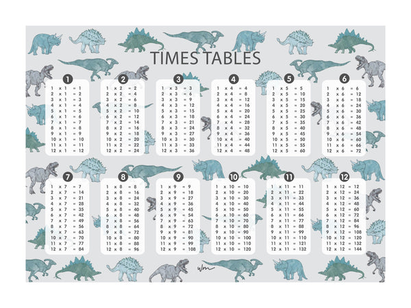 Times Table poster decal - Patterns (several designs)