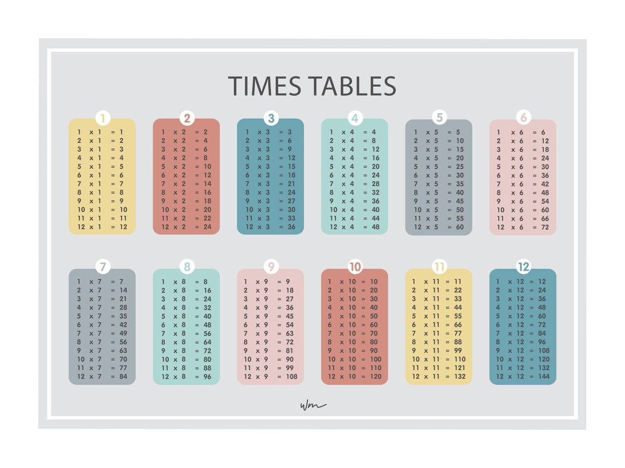 Times Table poster decal - Multi with pinks, Minimalist