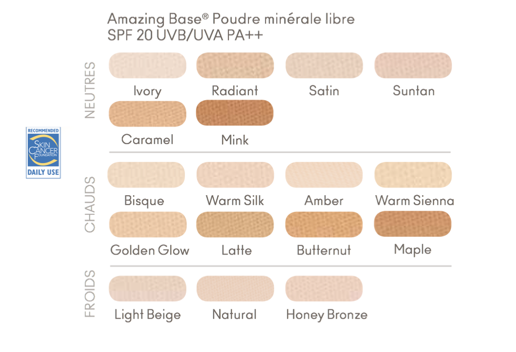 JANE IREDALE FACE Amazing Base Mineral Powder SPF20
