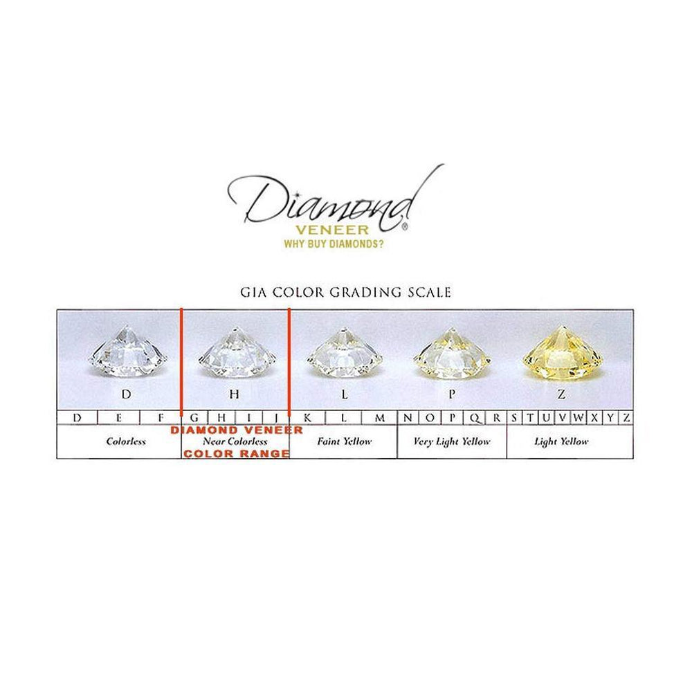 14K Gold set w/intensely radiant Round Diamond Veneer Cubic Zirconia Stud Earrings. 635E14KL - Diamond Veneer Jewelry