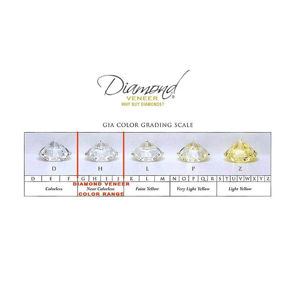 Diamond Veneer Cubic Zirconia Round Shape Loose Stone - Diamond Veneer Jewelry