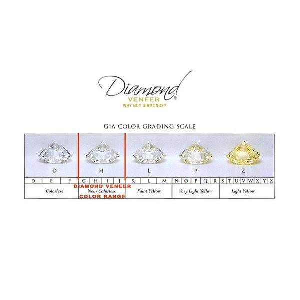 Diamond Veneer Cubic Zirconia Sterling silver Stud Earrings. - Diamond Veneer Jewelry