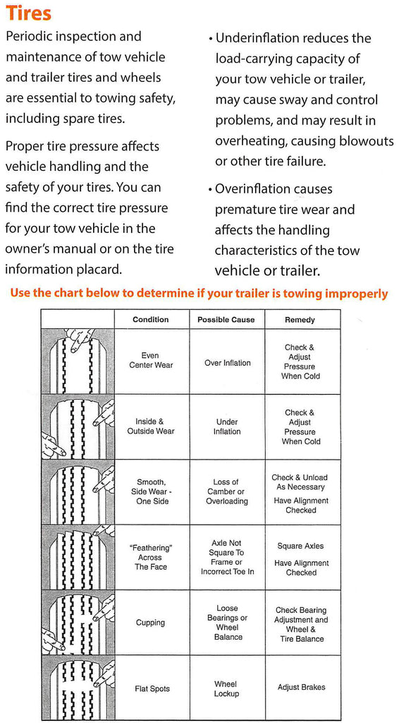 Trailer Tire Wear Information