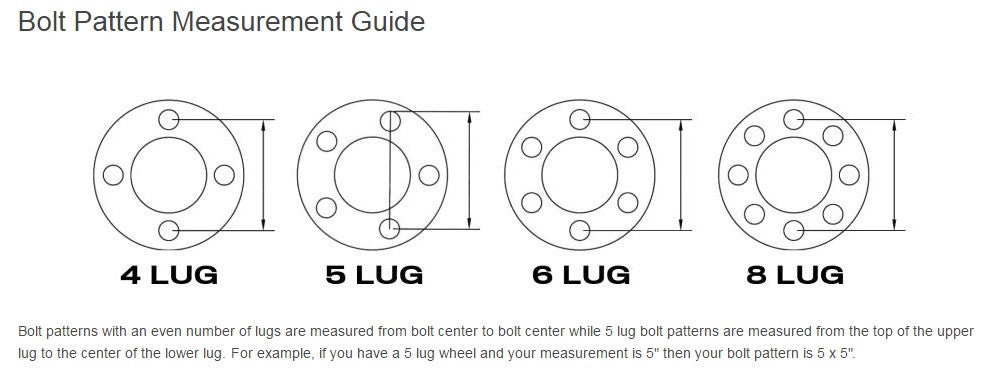 Trailer Bolt Pattern Measurement Guide