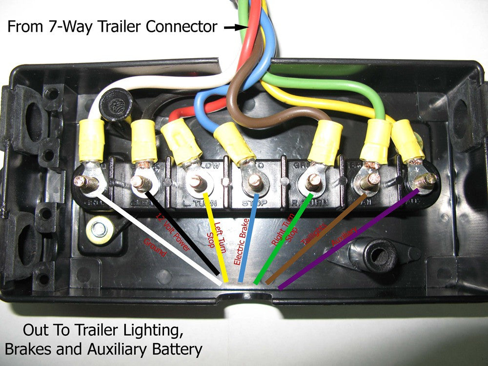 trailer wiring junction box | www.ordertrailerparts.com junction box schematic wiring