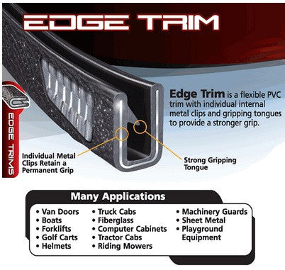 2 Door Charger >> Flexible Edge Trim Fender Kit | www.OrderTrailerParts.com
