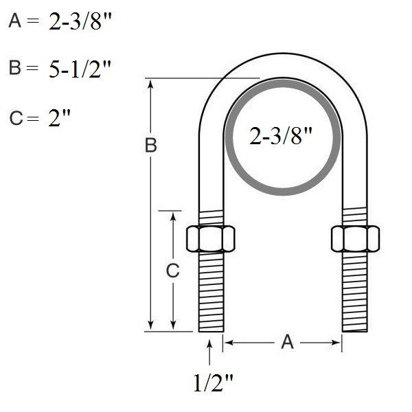 U-Bolt Kit for Mounting a 1-3/4